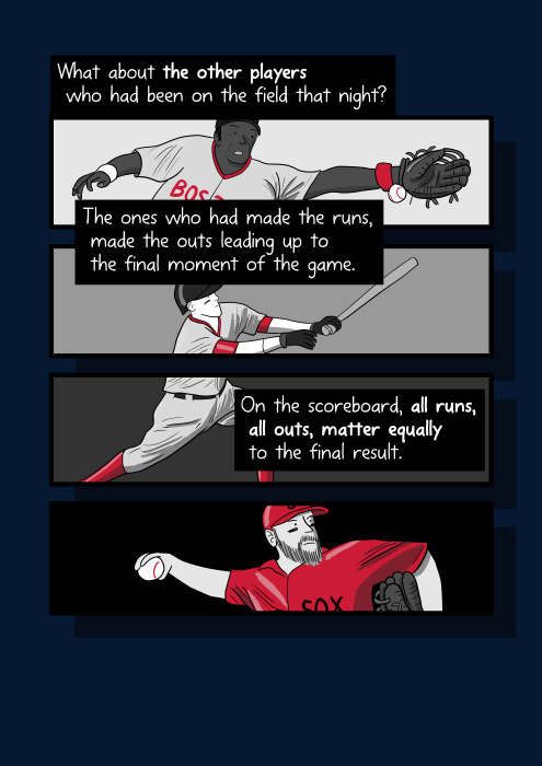 Cartoon baseball players catching and hitting and throwing. What about the other players who had been on the field that night? The ones who had made the runs, made the outs leading up to the final moment of the game. On the scoreboard, all runs, all outs, matter equally to the final result.