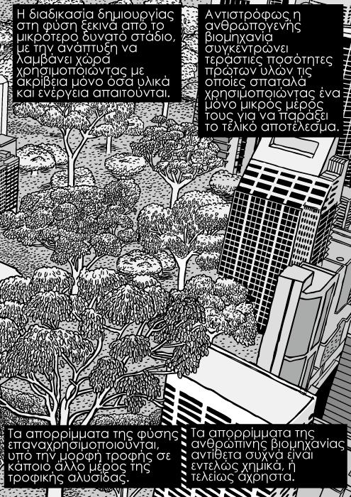 Σκίτσο με φύση μέσα σε πόλη αστική φύση, ουρανοξύστες δίπλα σε θαμνώδη έκταση, κτίρια με γραφεία και δίπλα δάσος, αεροφωτογραφία δέντρων σε πόλη