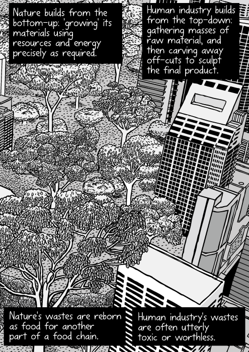 Office towers and forest cartoon. Aerial view of city trees drawing.