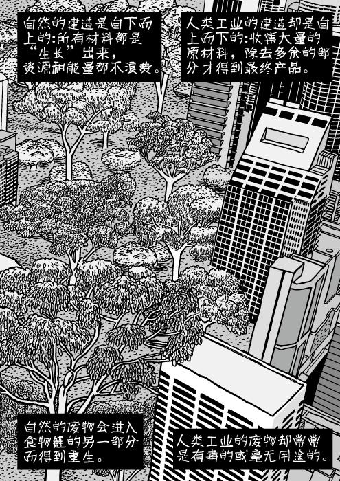 """城市与自然界的景观。摩天大楼和疏林地相接。写字楼和森林。城市树木俯瞰。自然的建造是自下而上的:所有材料都是""""生长""""出来,资源和能量都不浪费。人类工业的建造却是自上而下的:收集大量的原材料,除去多余的部分才得到最终产品。自然的废物会进入食物链的另一部分而得到重生。人类工业的废物却常常是有毒的或毫无用途的。"""