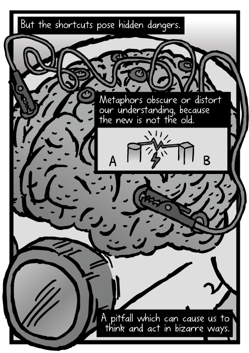 Drawing of brain with electrodes. Cartoon brain cross-section. But the shortcuts pose hidden dangers. Metaphors obscure or distort our understanding, because the new is not the old.A pitfall which can cause us to think and act in bizarre ways.