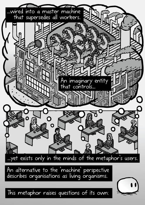 Cross-section factory drawing. Workers as cogs in a machine high angle view. ...wired into a master machine that supersedes all workers. An imaginary entity that controls... ...yet exists only in the minds of the metaphor's users. An alternative to the 'machine' perspective describes organisations as living organisms. This metaphor raises questions of its own: