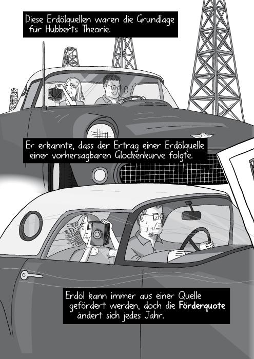 Mann und Frau fahren in einem Auto auf der Autobahn. Diese Erdölquellen waren die Grundlage für Hubberts Theorie. Er erkannte, dass der Ertrag einer Erdölquelle einer vorhersagbaren Glockenkurve folgte. Erdöl kann immer aus einer Quelle gefördert werden, doch die Förderquote ändert sich jedes Jahr.