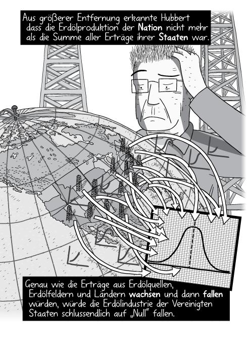 """Zeichnung eines Globus und Pfeilen auf Milimeterpapier. Aus größerer Entfernung erkannte Hubbert dass die Erdölproduktion der Nation nicht mehr als die Summe aller Erträge ihrer Staaten war. Genau wie die Erträge aus Erdölquellen, Erdölfeldern und Ländern wachsen und dann fallen würden, würde die Erdölindustrie der Vereinigten Staaten schlussendlich auf """"Null"""" fallen."""