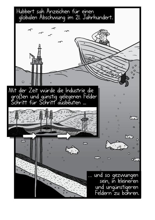 Schnitt durch den Ozean mit einem Boot an der Oberfläche, Fischen darunter und einer Bohrinsel im Hintergrund. Hubbert sah Anzeichen für einen globalen Abschwung im 21. Jahrhundert. Mit der Zeit würde die Industrie die großen und günstig gelegenen Felder Schritt für Schritt ausbeuten und so gezwungen sein, in kleineren und ungünstigeren Feldern zu bohren.