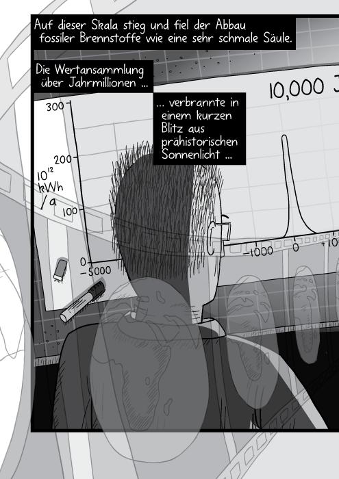Blick über die Schulter eines Mannes, der die gesamte Zeichnung betrachtet. Auf dieser Skala stieg und fiel der Abbau fossiler Brennstoffe wie eine sehr schmale Säule. Die Wertansammlung über Jahrmillionen verbrannte in einem kurzen Blitz aus prähistorischen Sonnenlicht ...