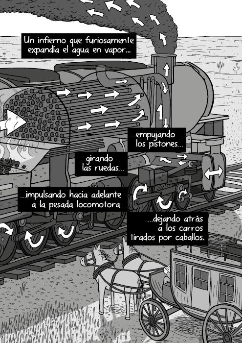 Ilustración blanco y negro de un motor de vapour. Flechas señalan las partes internas del tren. Un infierno que furiosamente expandía el agua en vapor empujando los pistones girando las ruedas impulsando adelante la pesada locomotora lejos y rezagados quedaban envueltos en polvo los coches tirados por caballos.