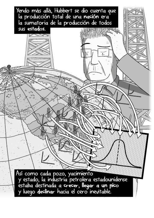 Blanco y negro cómica. Tomando todo en conjunto, Hubbert vio que la producción total de una nación era la suma total de la producción de todos sus estados. Tal como los pozos, yacimientos y estados, la industria petrolera estadounidense estaba destinada a crecer, alcanzar un máximo y luego declinar hacia el cero inevitable.