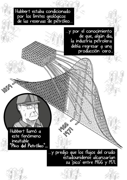 """Blanco y negro cómica. Hubbert estaba limitado por la geología de las reservas petroleras y el conocimiento que algún día, la industria petrolera debía llegar a una producción 'cero'. Hubbert llamó a este fenómeno inevitable """"Cénit Petrolero"""" y predijo que los flujos del crudo estadounidense alcanzarían su cénit petrolero entre 1966 y 1971."""