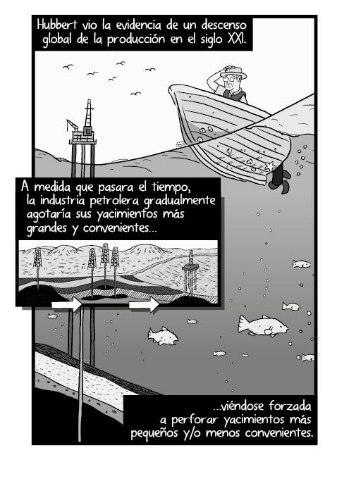 Sumergido, vista corte lateral de un bote en el océano, con peces debajo. Dibujo blanco y negro de yacimientos petroleros en el mar. Hubbert vio la evidencia de un descenso global en el siglo 21. A medida que pasara el tiempo, la industria petrolera gradualmente agotaría sus yacimientos más grandes y convenientes viéndose forzada a perforar yacimientos más pequeños y menos convenientes.