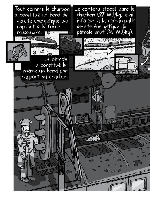 Un dessin en plongée d'un signal ferroviaire dans une gare de triage. Tout comme le charbon a constitué un bond de densité énergetique par rapport à la force musculaire le pétrole a constitué lui même un bond par rapport au charbon. Le contenu stocké dans le charbon (27 MJ/kg) était inféreur à la remarquable densité énergétique du pétrole brut (45 MJ/kg).