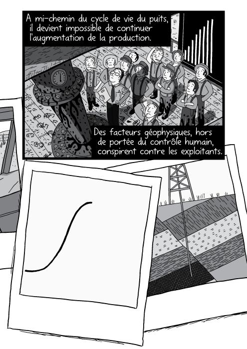 Un dessin en noir et blanc de couches géologiques. Un dessin de puits de pétrole. A mi-chemin du cycle de vie du puits, il devient impossible de continuer l'augmentation de la production. Des facteurs géophysiques, hors de portée du contrôle humain, conspirent contre les exploitants.