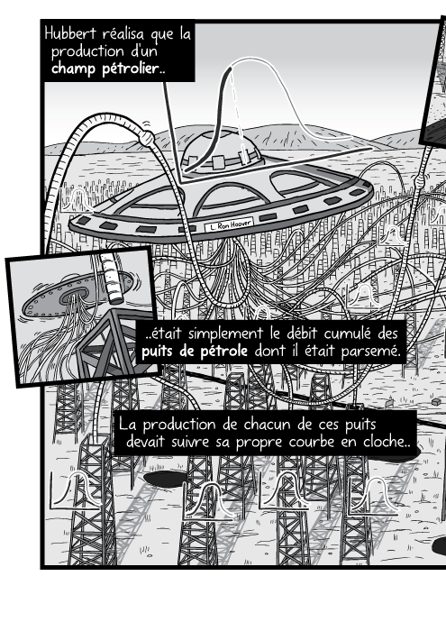 Dessin en plongée d'une soucoupe volante survolant un champ pétrolier. Hubbert réalisa que la production d'un champ pétrolier était simplement le débit cumulé des puits de pétrole dont il était parsemé. La production de chacun de ces puits devait suivre sa propre courbe en cloche..