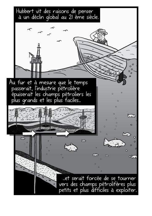 Dessin d'un bateau vu depuis la profondeur , avec des poissons. Dessin en noir et blanc d'une plate forme pétrolière océanique. Hubbert vit des raisons de penser à un déclin global au 21 ème siècle. Au fur et à mesure que le temps passerait, l'industrie pétrolière épuiserait les champs pétroliers les plus grands et les plus faciles et serait forcée de se tourner vers des champs pétrolifères plus petits et plus difficiles à exploiter.