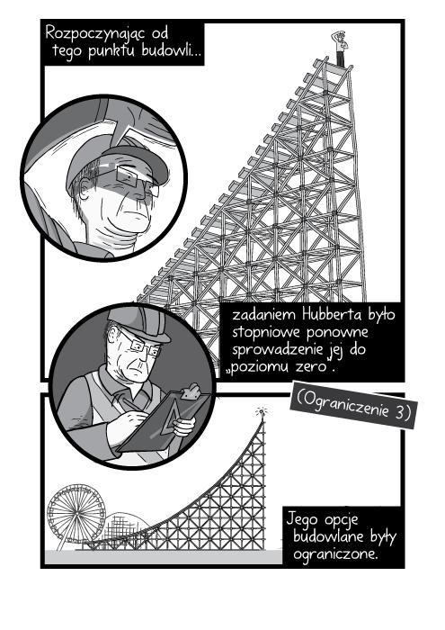 """Rozpoczynając od tego punktu budowli zadaniem Hubberta było stopniowe ponowne sprowadzenie jej do """"poziomu zero"""". (Ograniczenie 3). Jego opcje budowlane były ograniczone."""