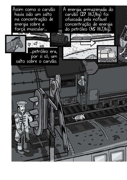 Cartum desenho visão superior sinal ferroviário na estação ferroviária. Assim como o carvão havia sido um salto na concentração de energia sobre a força muscular petróleo era, por si só, um salto sobre o carvão. A energia armazenada do carvão (27 MJ/kg) foi ofuscada pela notável concentração de energia do petróleo (45 MJ/kg).