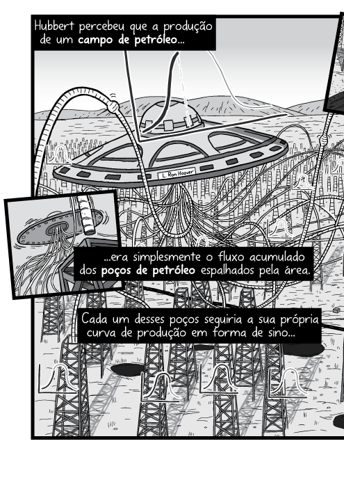 Desenho de visão superior de OVNI voando sobre campo de petróleo. Hubbert percebeu que a produção de um campo de petróleo era simplesmente o fluxo acumulado dos poços de petróleo espalhados pela área. Cada um desses poços seguiria a sua própria curva de produção em forma de sino...