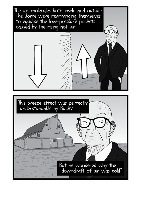 Cartoon Buckminster Fuller in Kansas field, looking quizzical. The air molecules both inside and outside the dome were rearranging themselves to equalise the low-pressure pockets caused by the rising hot air. This breeze effect was perfectly understandable to Bucky. But he wondered why the downdraft of air was cold?