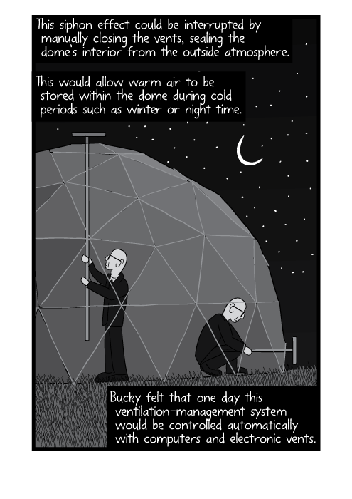 Cartoon diagram of man closing and opening ventilation vents inside geodesic dome home at night. This siphon effect could be interrupted by manually closing the vents, sealing the dome's interior from the outside atmosphere. This would allow warm air to be stored within the dome during cold periods such as winter or night time. Bucky felt that one day this ventilation-management system would be controlled automatically with computers and electronic vents.