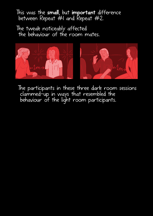 This was the small, but important difference between Repeat #1 and Repeat #2. The tweak noticeably affected the behaviour of the room mates. The participants in these three dark room sessions clammed-up in ways that resembled the behaviour of the light room participants.