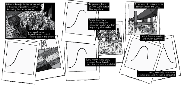 Cartoon drawing of polaroid photos. Unconventional comic layout from Peak Oil by cartoonist Stuart McMillen.