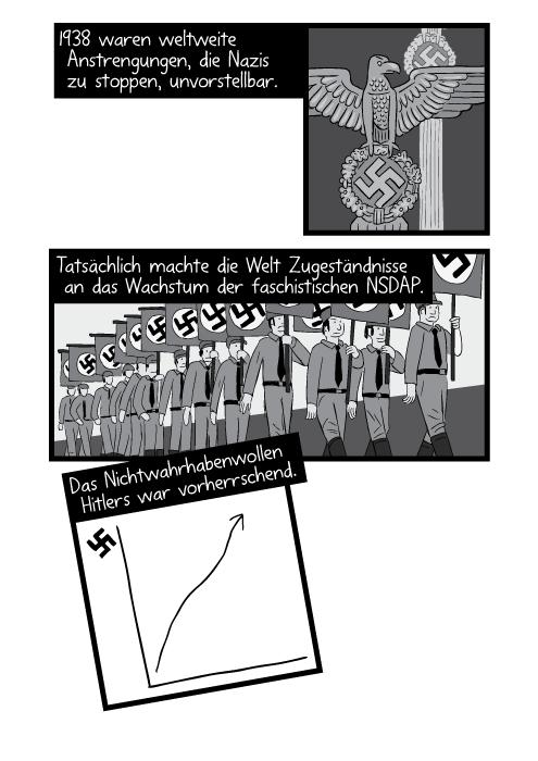 1938 waren weltweite Anstrengungen um die Nazis zu stoppen unvorstellbar. Tatsächlich machte die Welt Zugeständnisse an das faschistische Wachstum der NSDAP. Das Nichtwahrhabenwollen Hitler's war vorherrschend.