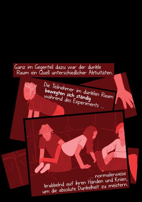 Ganz im Gegenteil dazu war der dunkle Raum ein Quell unterschiedlicher Aktivitäten. Die Teilnehmer im dunklen Raum bewegten sich ständig während des Experiments normalerweise krabbelnd auf ihren Händen und Knien, um die absolute Dunkelheit zu meistern.