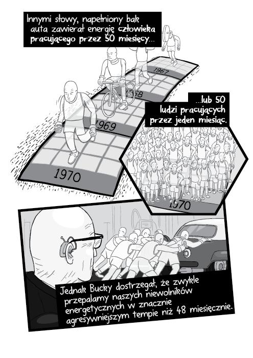 Innymi słowy, napełniony bak auta zawierał energię człowieka pracującego przez 50 miesięcy… …lub 50 ludzi pracujących przez jeden miesiąc. Jednak Bucky dostrzegał, że zwykle przepalamy naszych niewolników energetycznych w znacznie agresywniejszym tempie niż 48 miesięcznie.
