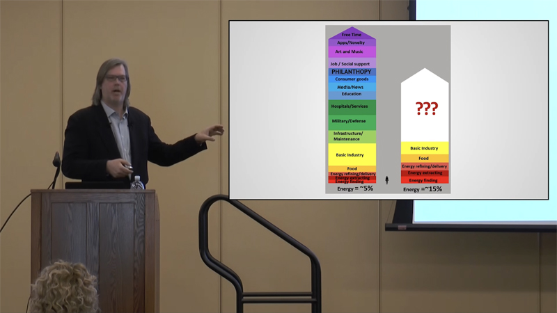 Nate Hagens compares low 'net energy' society with a high 'net energy' ratio society with pyramid charts.