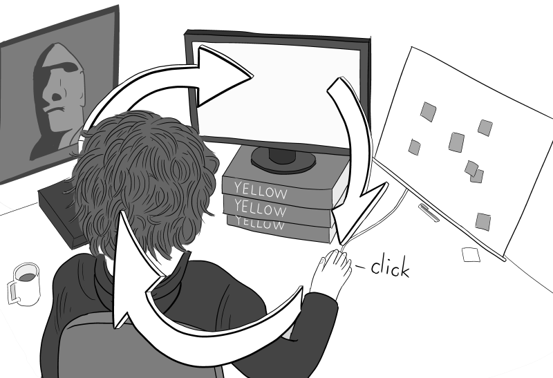 Behaviour loop of internet addiction. View over the shoulder of someone checking and re-checking the same websites over and over again.