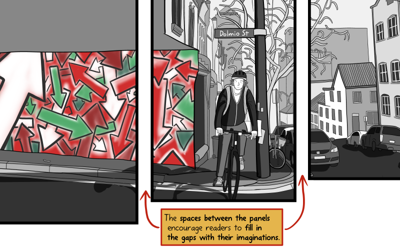 Comics artwork: the spaces between the panels encourage readers to fill in the gaps with their imaginations.