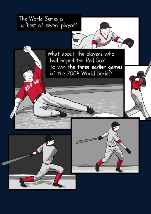 Illustrations of baseball players diving, sliding, and hitting. The World Series is a 'best of seven' playoff. What about the players who had helped the Red Sox to win the three earlier games of the 2004 World Series?
