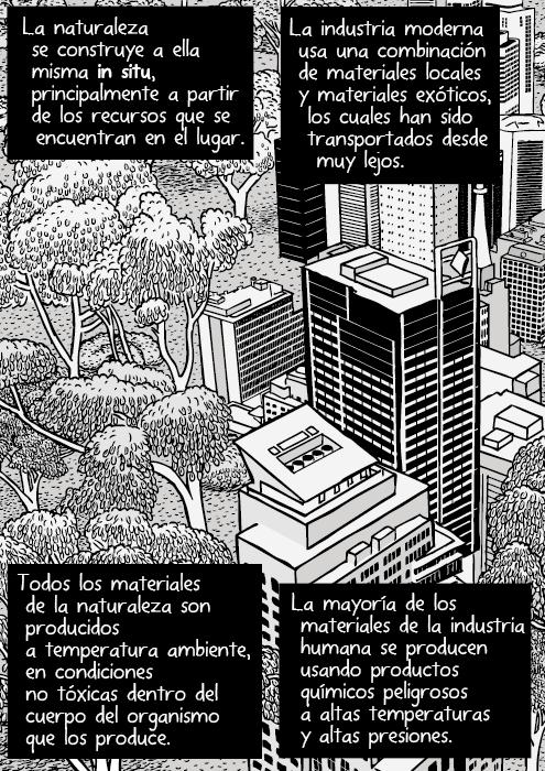 Dibujo de naturaleza urbana. Dibujo de rascacielos junto a bosque. La naturaleza se construye a ella misma in situ, principalmente a partir de los recursos que se encuentran en el lugar. La industria moderna usa una combinación de materiales locales y materiales exóticos, los cuales han sido transportados desde muy lejos. Todos los materiales de la naturaleza son producidos a temperatura ambiente, en condiciones no tóxicas dentro del cuerpo del organismo que los produce. La mayoría de los materiales de la industria humana se producen usando productos químicos peligrosos a altas temperaturas y altas presiones.