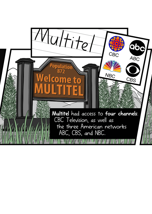 Multitel had access to four channels: CBC Television, as well as the three American networks ABC, CBS, and NBC.