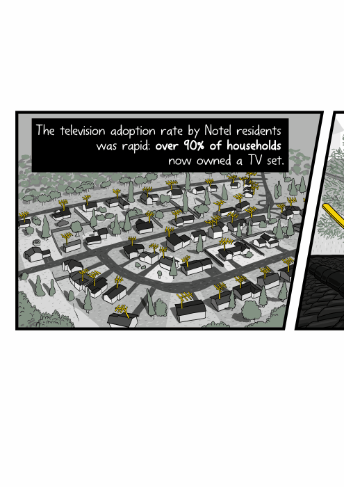 The television adoption rate by Notel residents was rapid: over 90% of households now owned a TV set. High angle view of houses in a small town, with television aerials on roofs.