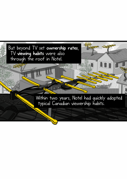 Close-up view drawing of TV aerial on a roof. But beyond TV set ownership rates, TV viewing habits were also through the roof in Notel. Within two years, Notel had quickly adopted typical Canadian viewership habits.