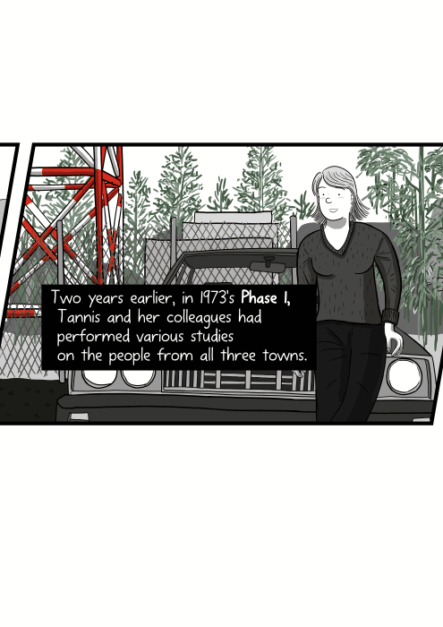 Two years earlier, in 1973's Phase 1, Tannis and her colleagues had performed various studies on the people from all three towns. Cartoon woman leaning on the front of a car.