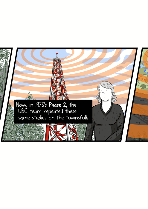 Now, in 1975's Phase 2, the UBC team repeated these same studies on the townsfolk. Cartoon Tannis MacBeth woman standing underneath a broadcast tower with radio waves with the signal visible.