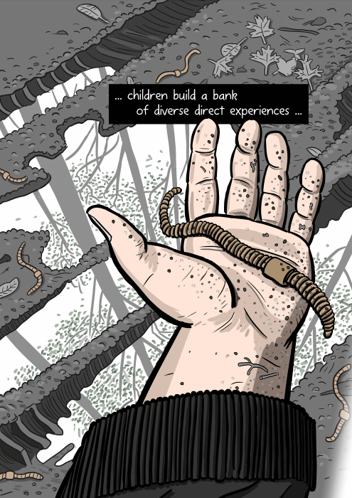 Drawing of a cartoon child's hand holding an earthworm. Worm in the dirty hand of a child, above a muddy puddle in a forest. ... children exploring the world build a bank of diverse direct experiences ...