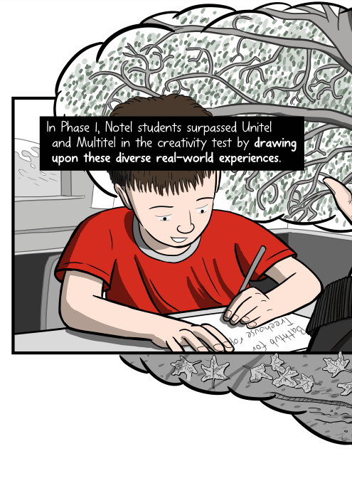 Cartoon of happy boy writing answers to a test at a school desk. In Phase 1, Notel students surpassed Unitel and Multitel in the creativity test by drawing upon these diverse real-world experiences.