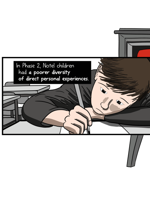 Close-up drawing of a child writing on a page with face close to the tabletop. In Phase 2, Notel children had a poorer diversity of direct personal experiences.