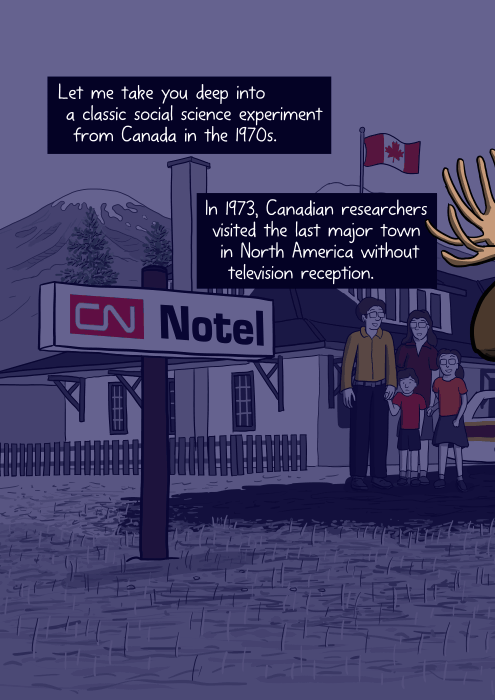 Let me take you deep into a classic social science experiment from the 1970s. In 1973, Canadian researchers visited the last major town in North America without television reception.