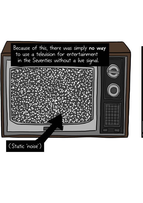 Because of this, there was simply no way to use a television for entertainment in the Seventies without a live signal. Drawing of old television set with static noise on the screen - snow without TV channel reception.